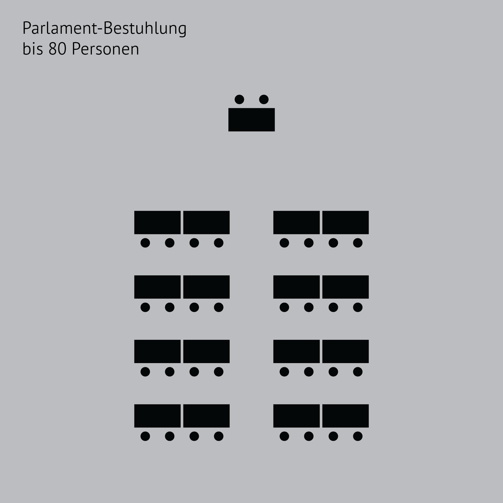 Seminarraum_Saentis_465x465px_Parlament